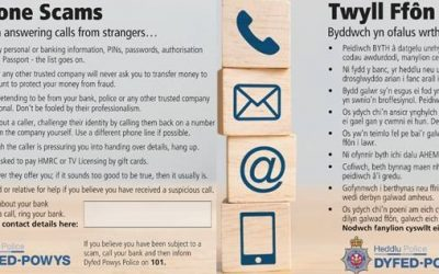 Telephone Scams information
